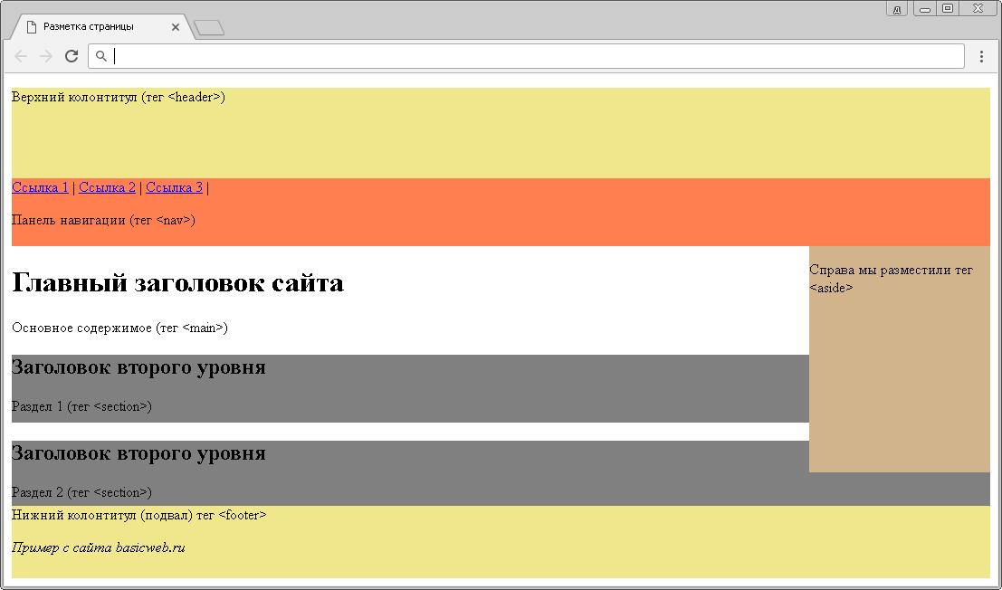Как сделать html разметку
