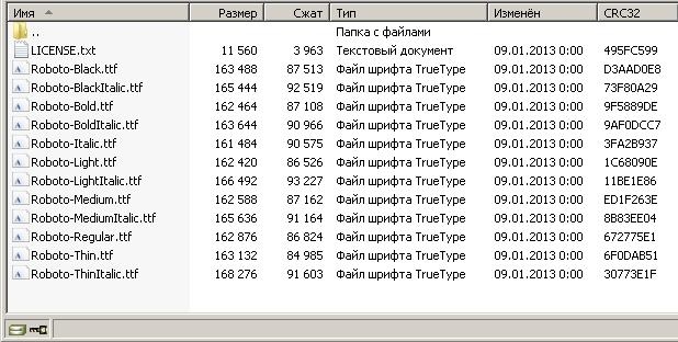 Рис.37 Распаковка архива со шрифтами (служба Google Fonts).