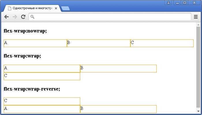 Свойство flex-wrap | CSS справочник
